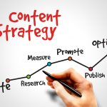 How to Create a Well Organised Blog Content That is Optimized for Google SEO